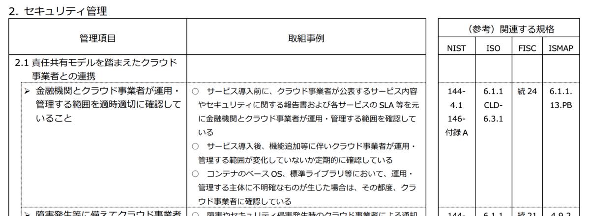 f:id:sameshima_fjct:20201209152334p:plain