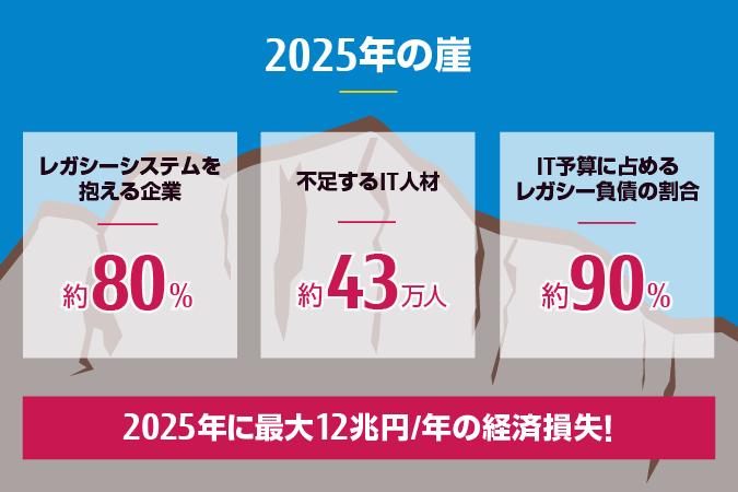 f:id:sameshima_fjct:20201209152855p:plain