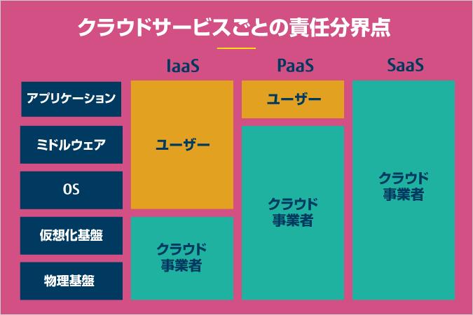 f:id:sameshima_fjct:20201209160649p:plain