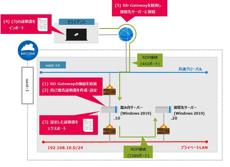f:id:sameshima_fjct:20210114181421p:plain