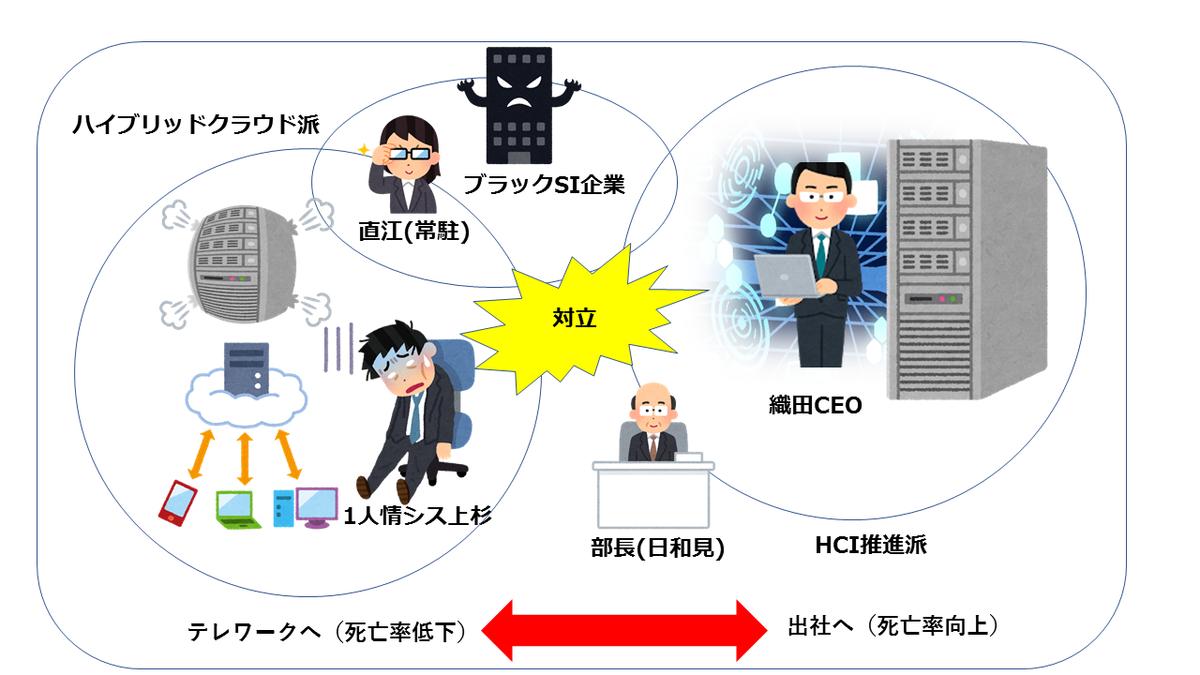 f:id:sameshima_fjct:20210122121017p:plain