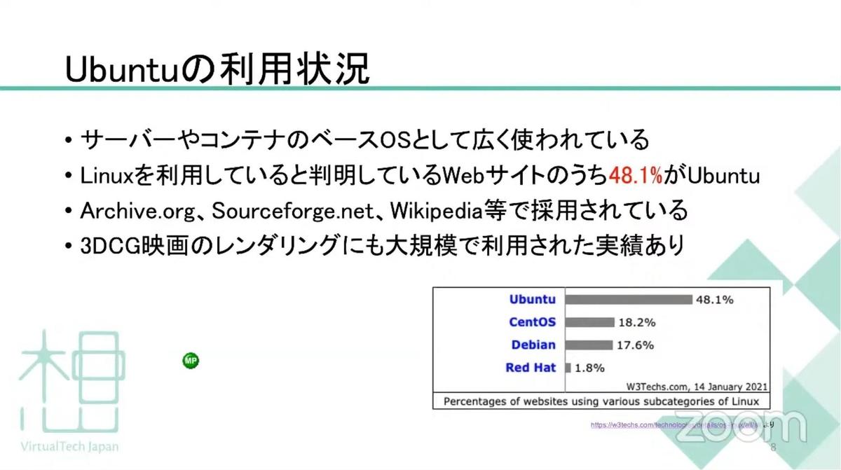 f:id:sameshima_fjct:20210203180118j:plain