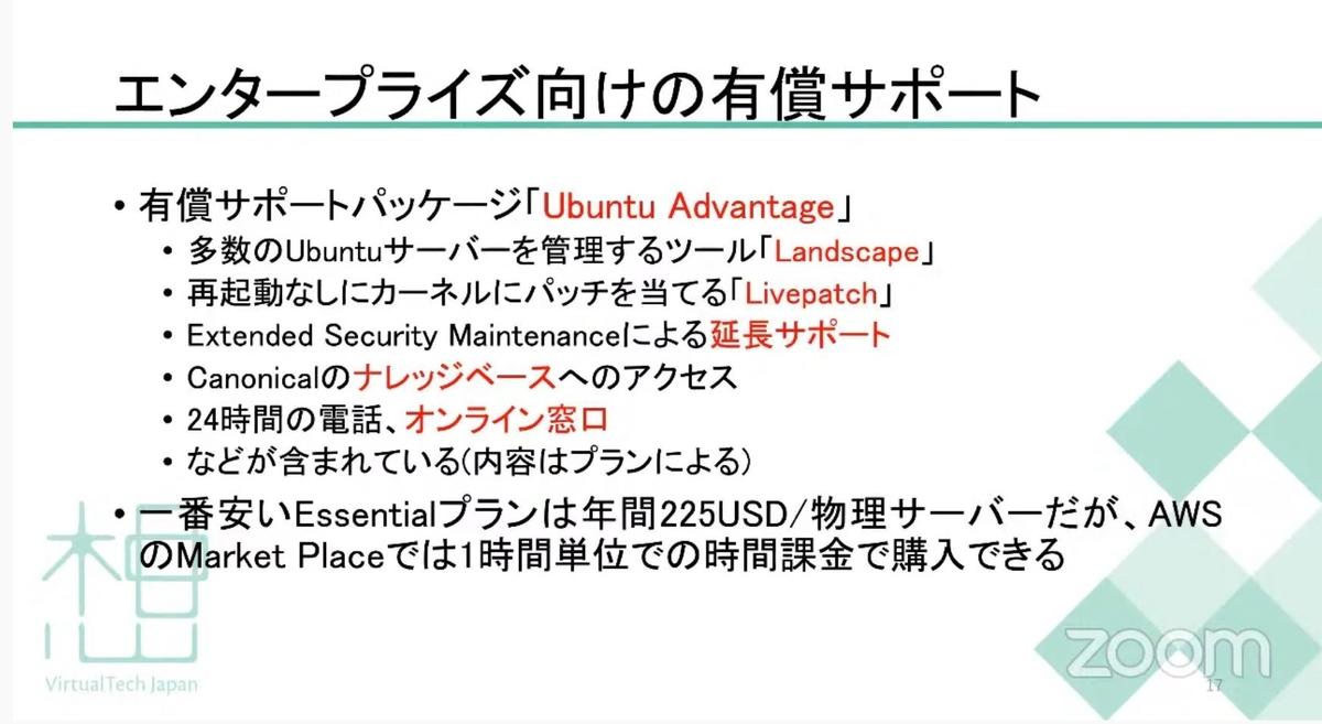f:id:sameshima_fjct:20210203181509j:plain