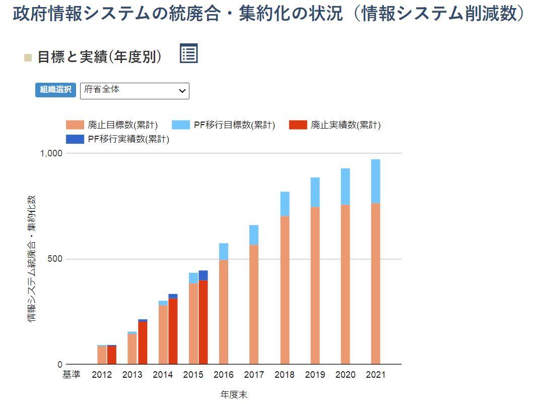 f:id:sameshima_fjct:20210322141722j:plain