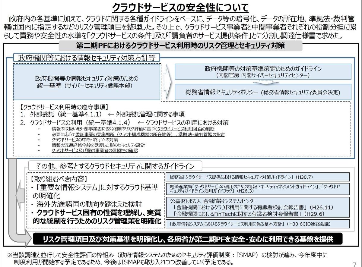 f:id:sameshima_fjct:20210322180459j:plain