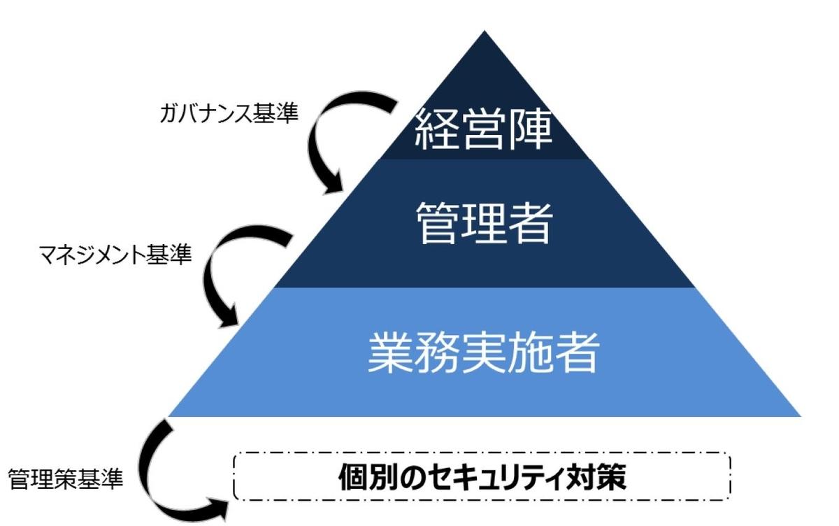 f:id:sameshima_fjct:20210322185310j:plain