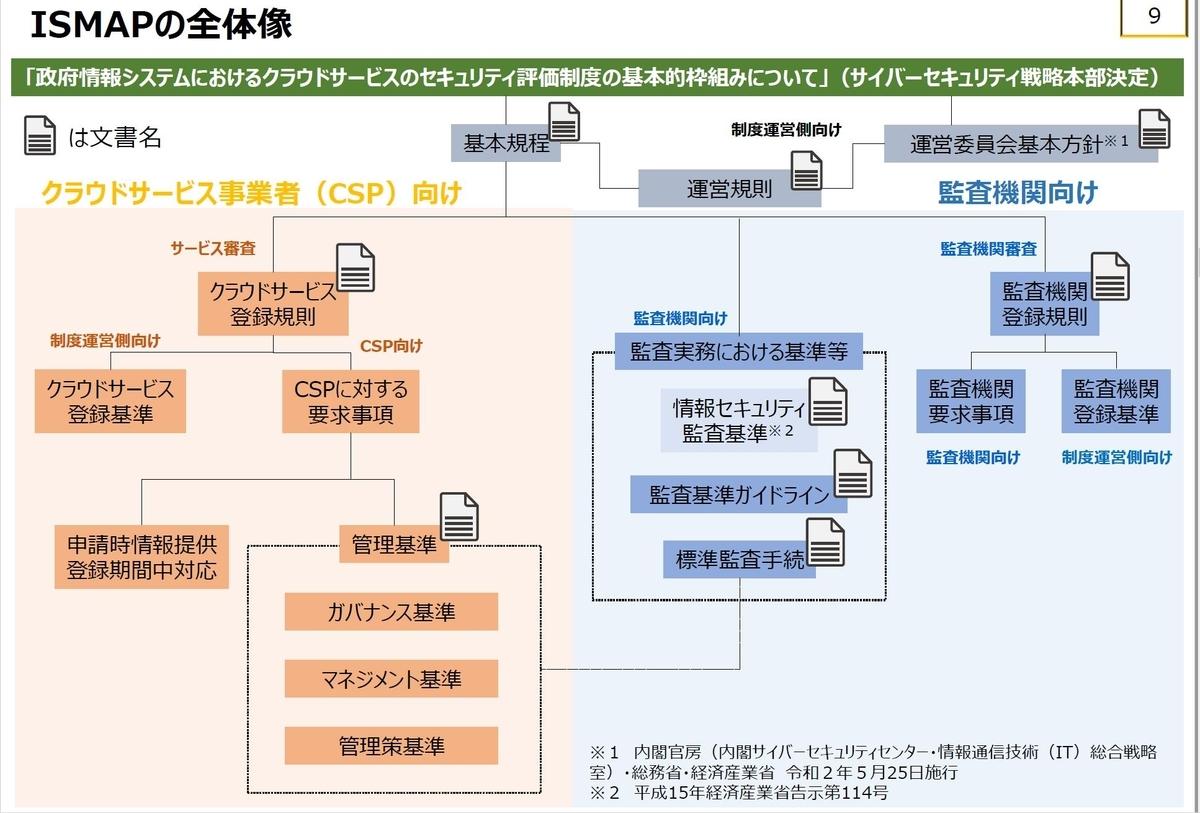 f:id:sameshima_fjct:20210323101028j:plain