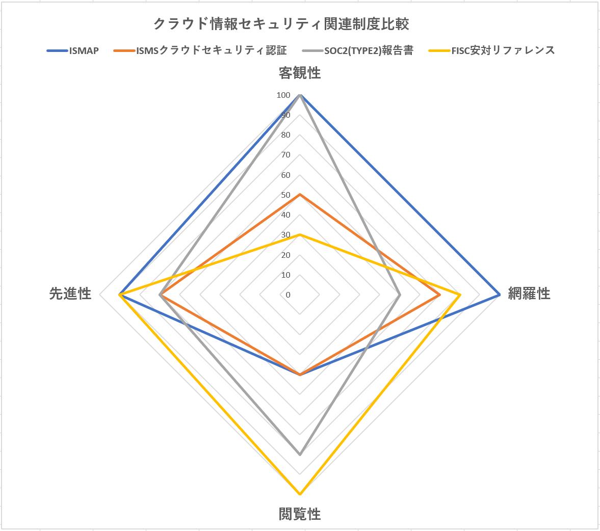 f:id:sameshima_fjct:20210323170805p:plain