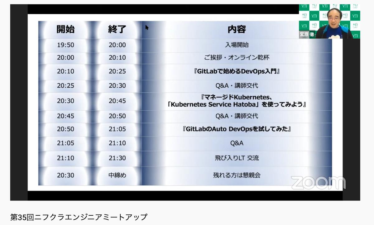 f:id:sameshima_fjct:20210409180216p:plain