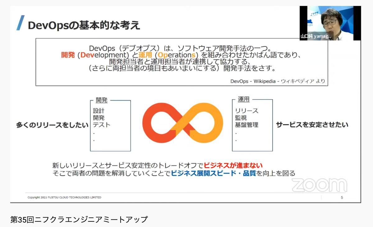 f:id:sameshima_fjct:20210409180719p:plain