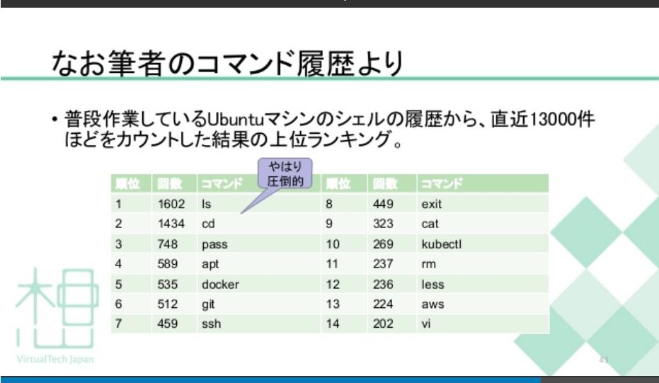 f:id:sameshima_fjct:20210512140851p:plain