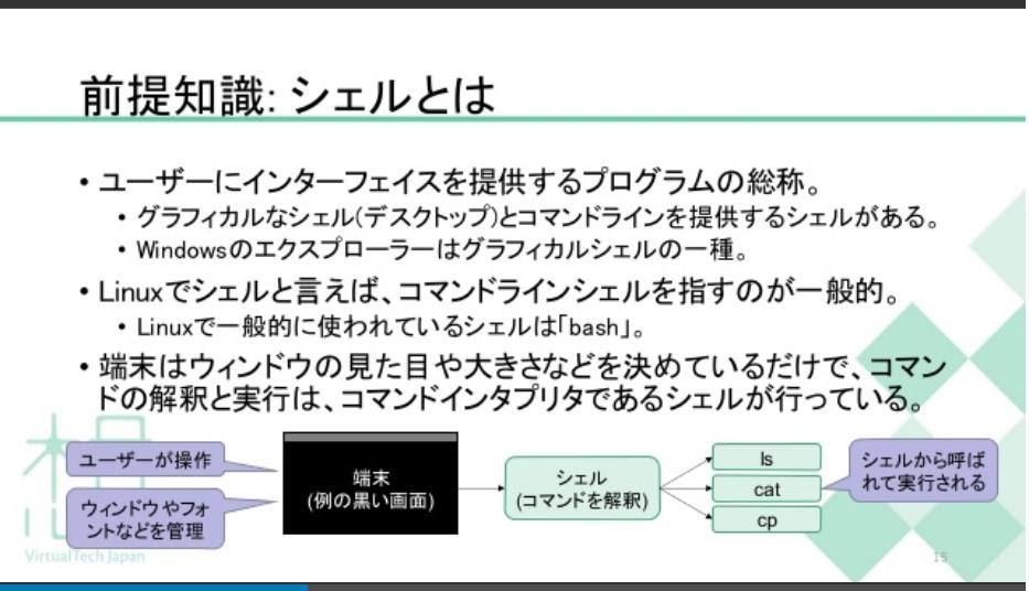 f:id:sameshima_fjct:20210512143125p:plain