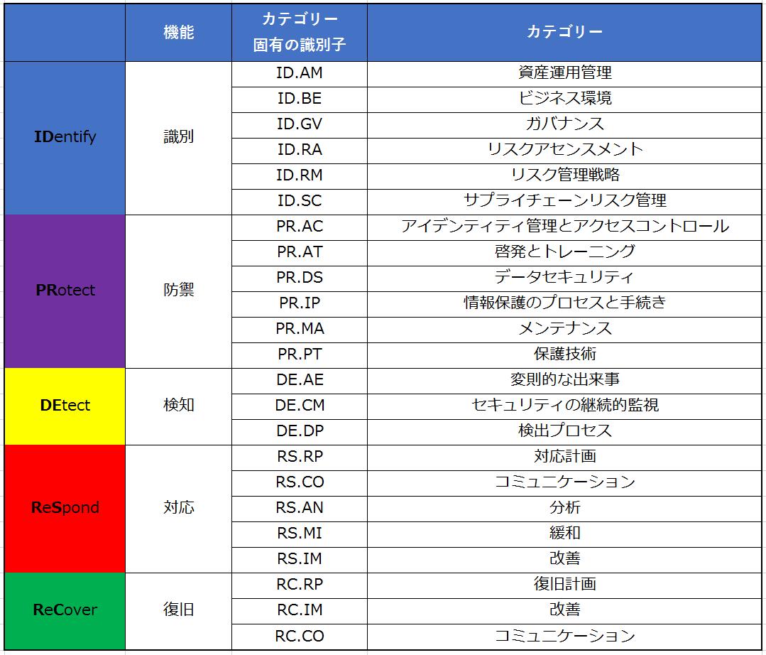 f:id:sameshima_fjct:20210610114631p:plain