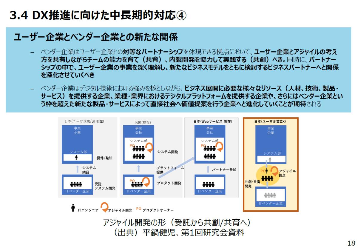 f:id:sameshima_fjct:20210628182342p:plain