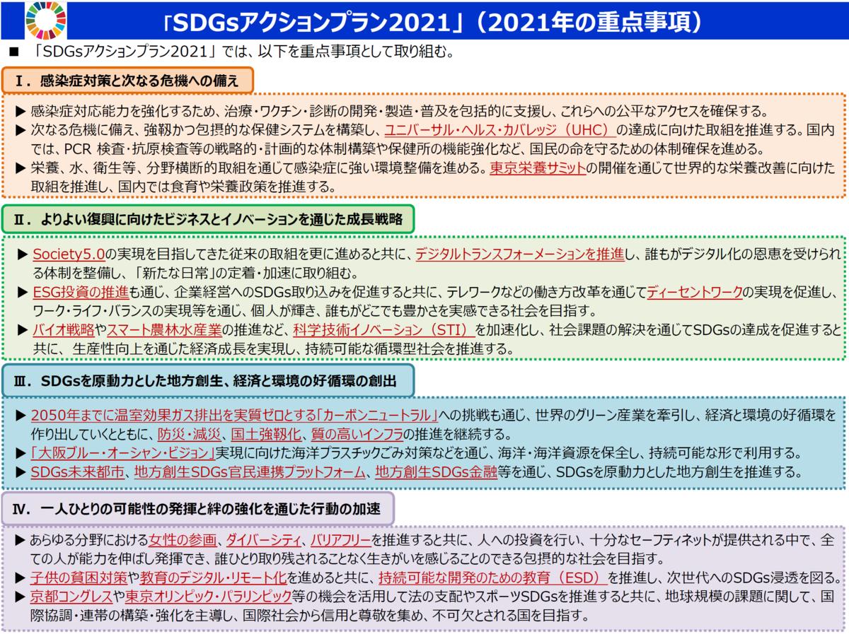 f:id:sameshima_fjct:20210701175520p:plain