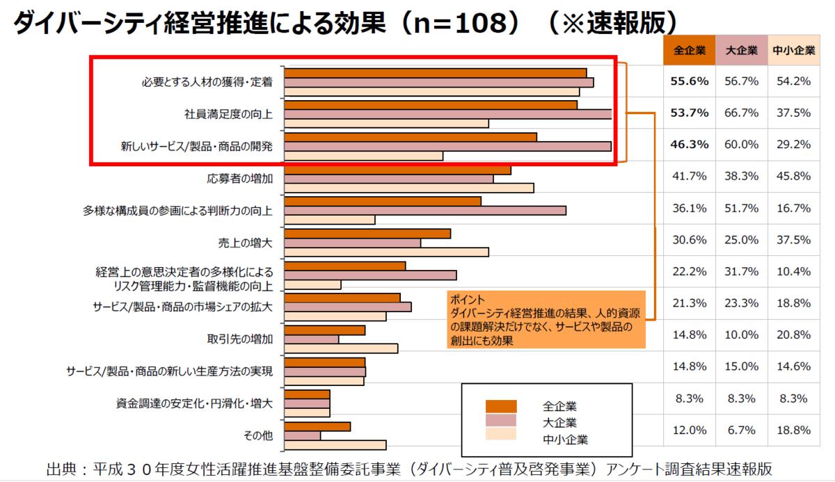 f:id:sameshima_fjct:20210702120108p:plain