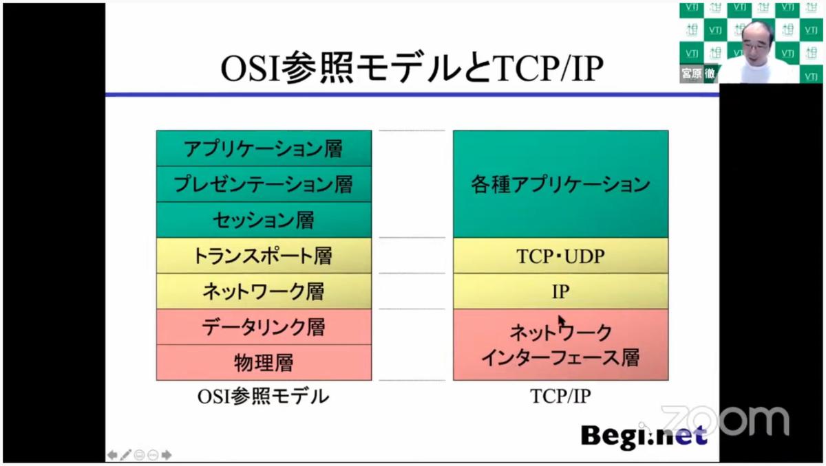 f:id:sameshima_fjct:20210713193700p:plain
