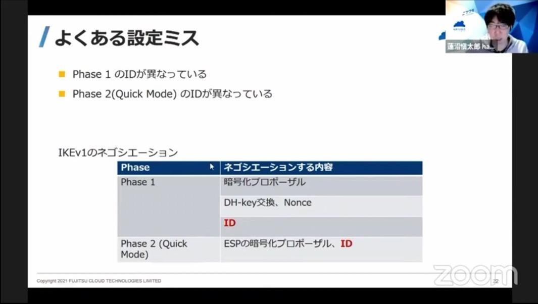 f:id:sameshima_fjct:20210715192328j:plain