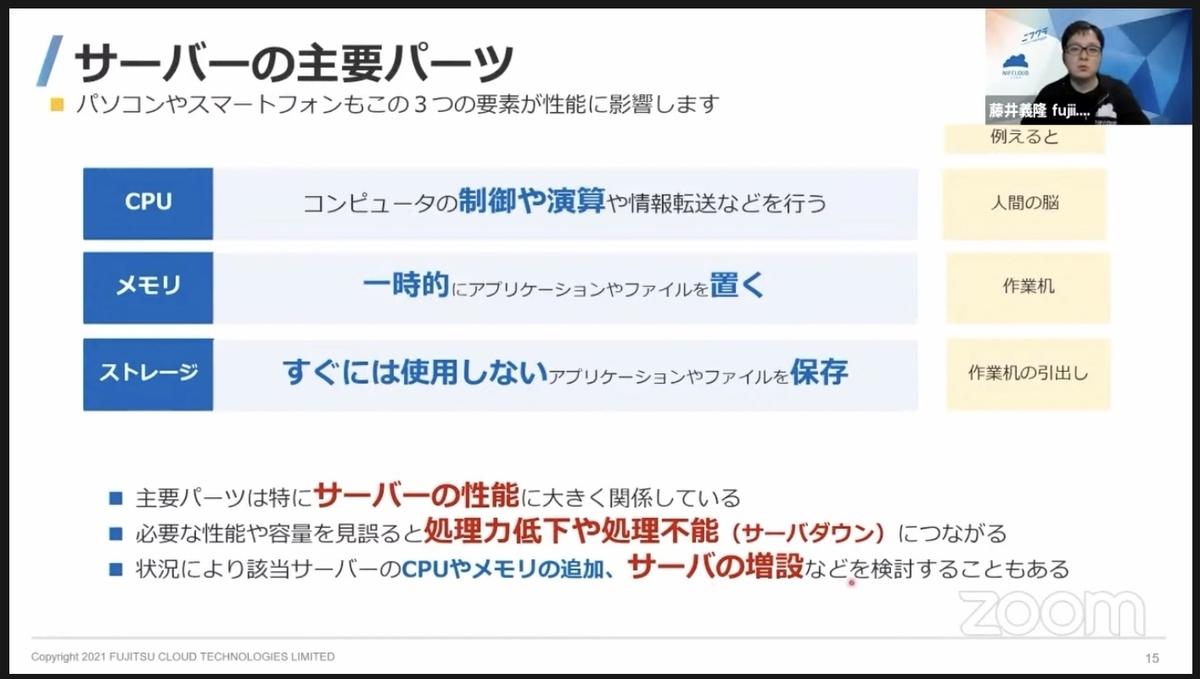 f:id:sameshima_fjct:20210810200530j:plain