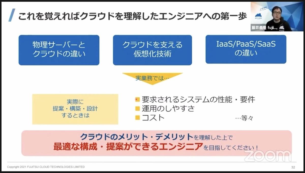 f:id:sameshima_fjct:20210811144147j:plain