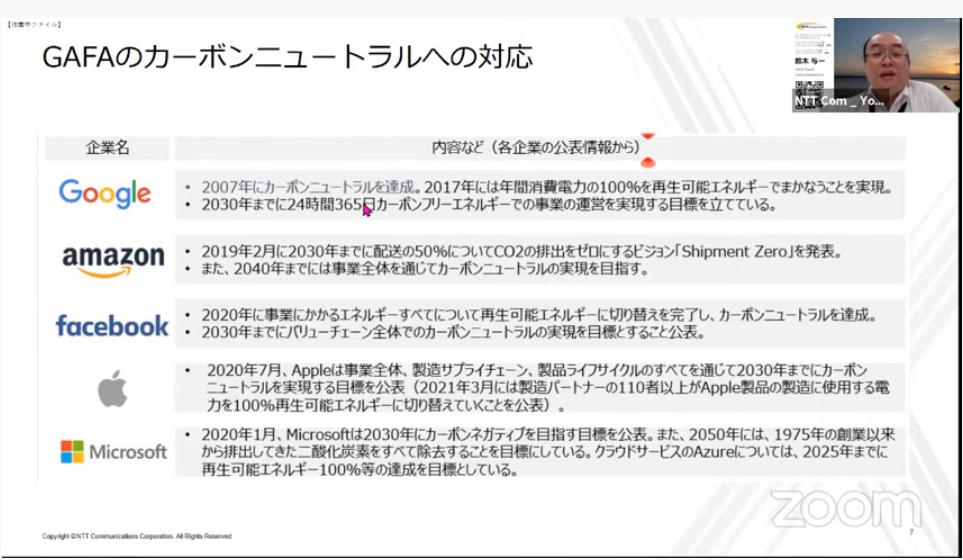 f:id:sameshima_fjct:20210903141227p:plain