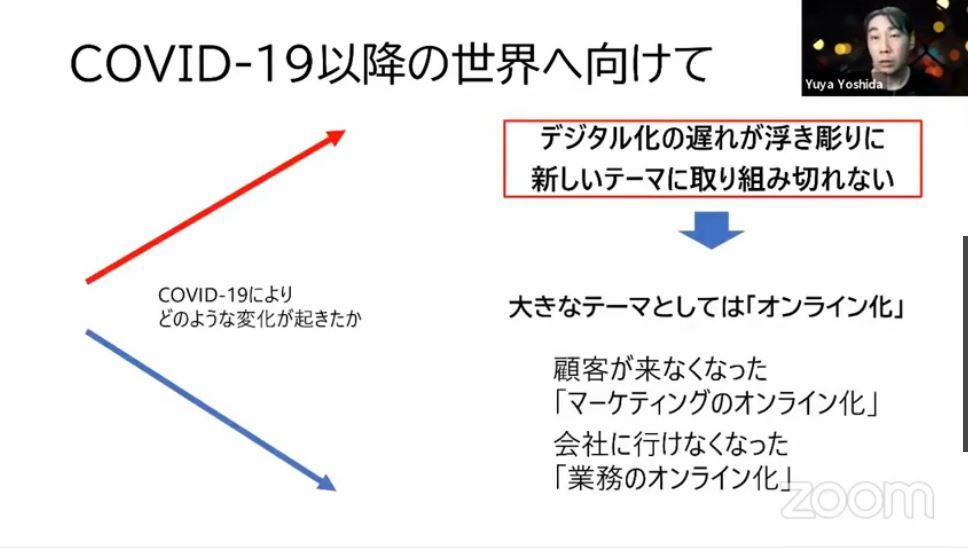 f:id:sameshima_fjct:20210903152620j:plain