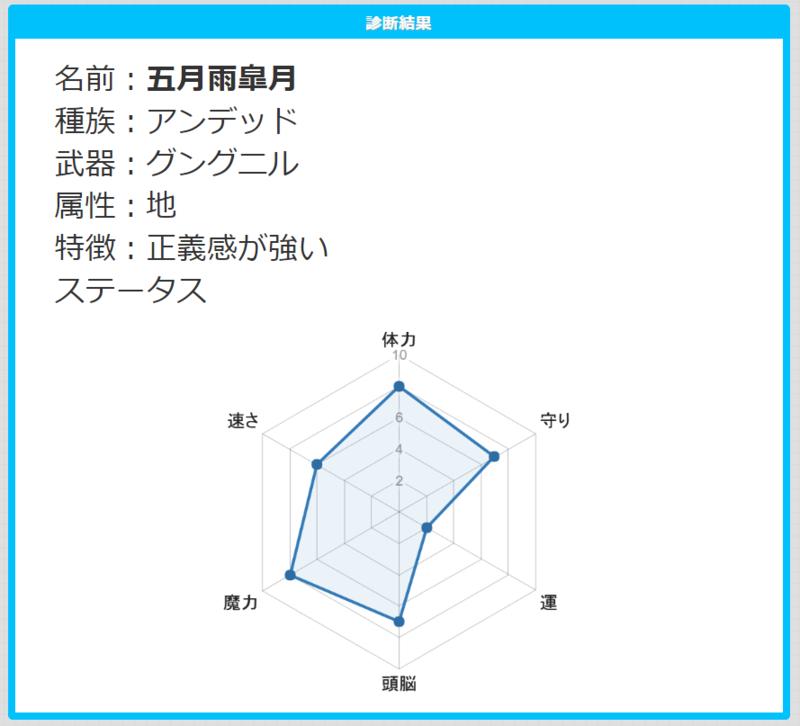 f:id:samidare_satsuki:20160825233045p:plain
