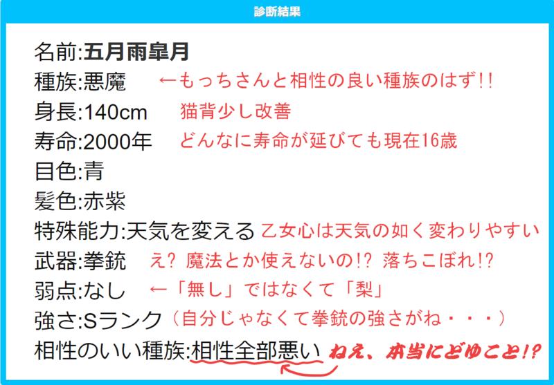 f:id:samidare_satsuki:20160930224029p:plain