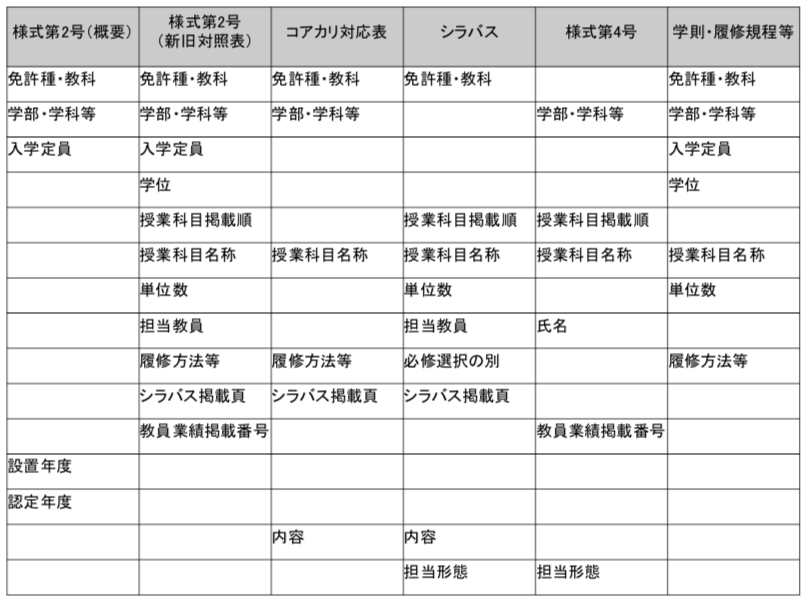 f:id:samidaretaro:20180503220529p:plain
