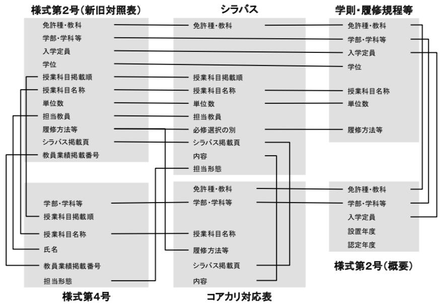 f:id:samidaretaro:20180503220546p:plain