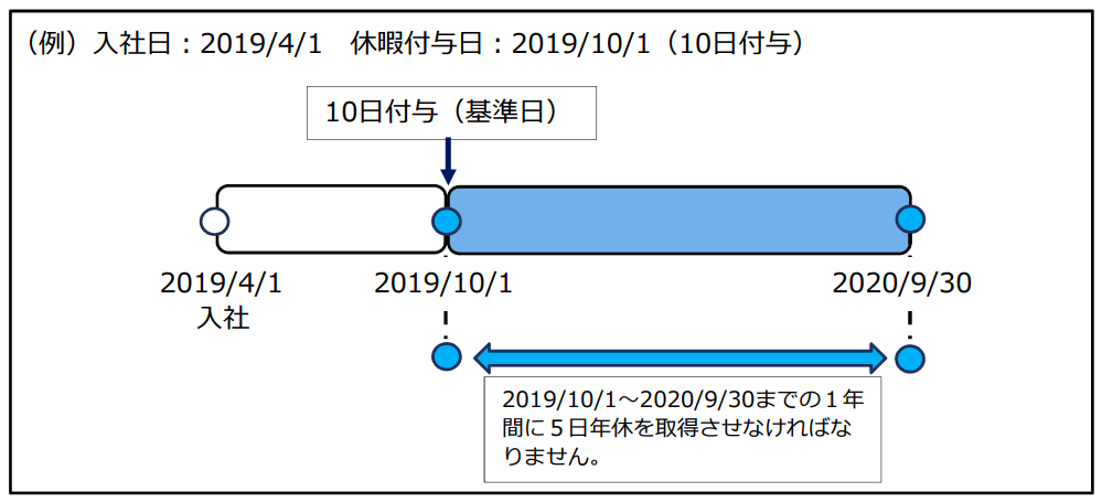 f:id:samidaretaro:20190117190545p:plain