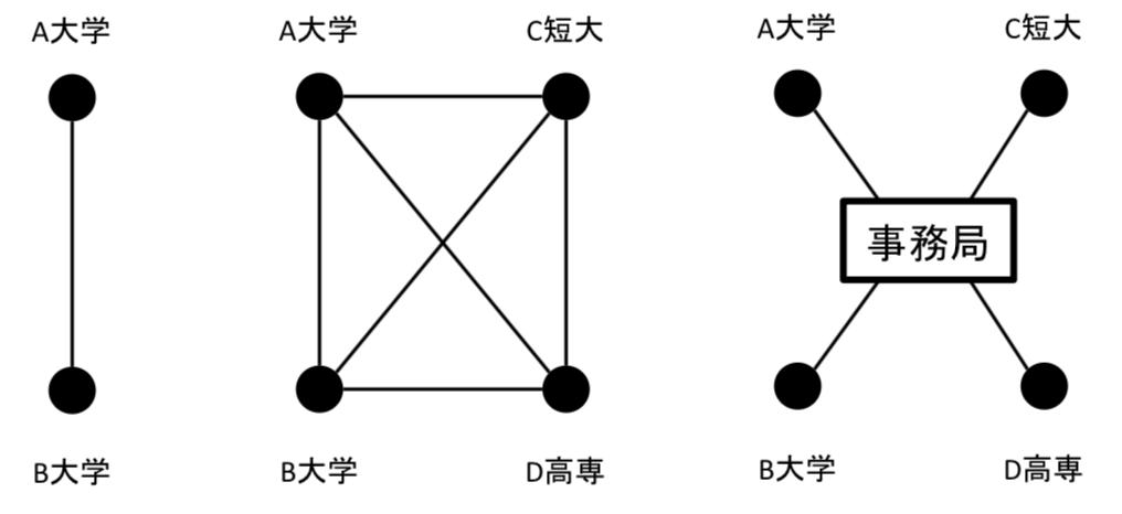 f:id:samidaretaro:20190129222751p:plain
