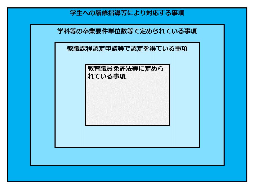 f:id:samidaretaro:20190222125256p:plain