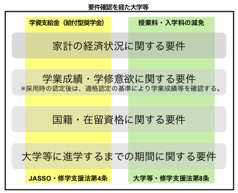 f:id:samidaretaro:20190528222710p:plain
