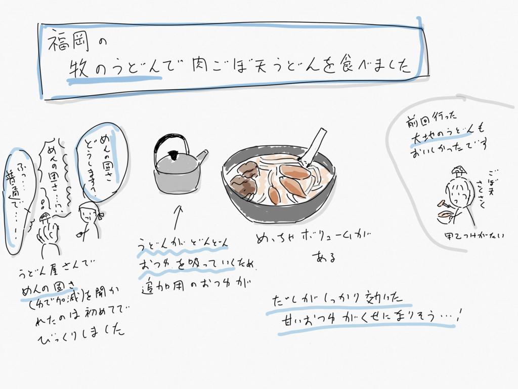 福岡の牧のうどんで肉ごぼ天うどんを食べた