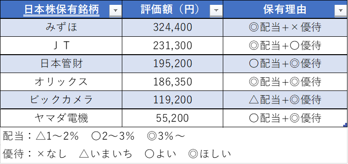f:id:samu2:20200202132302p:plain