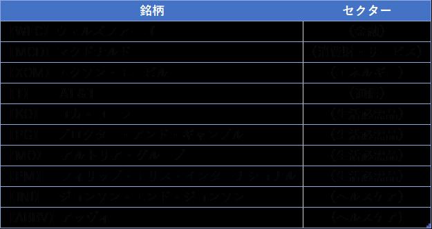 f:id:samu2:20200412234445p:plain
