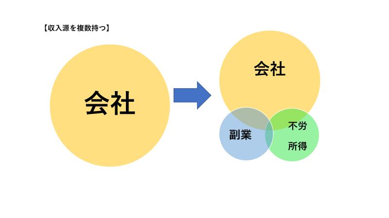 f:id:samu2:20200420014716p:plain