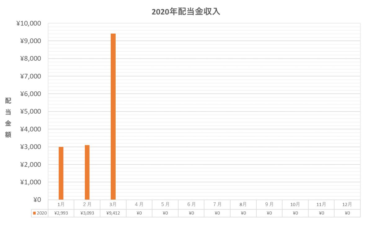 f:id:samu2:20200426203742p:plain