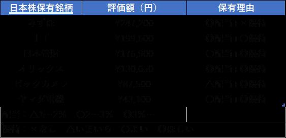 f:id:samu2:20200501134632p:plain