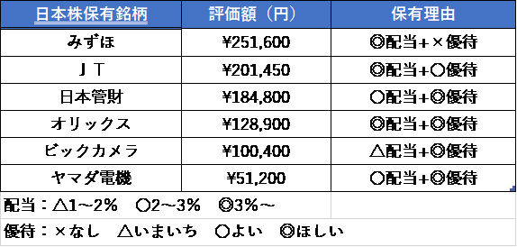 f:id:samu2:20200503145303p:plain
