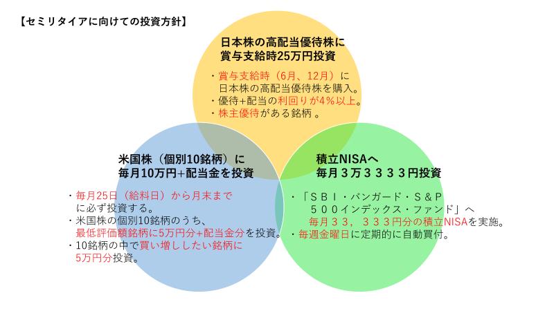 f:id:samu2:20200519000216p:plain