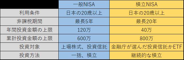 f:id:samu2:20200520162720p:plain