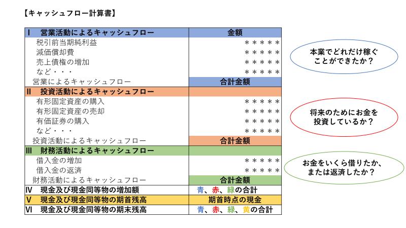 f:id:samu2:20200609215136p:plain