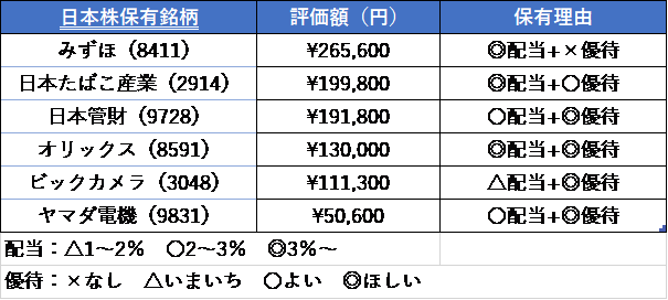 f:id:samu2:20200705221408p:plain