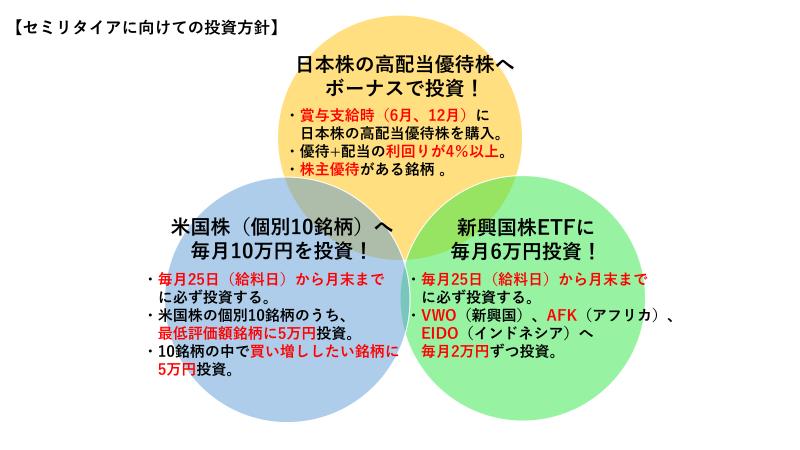 f:id:samu2:20210206233649p:plain