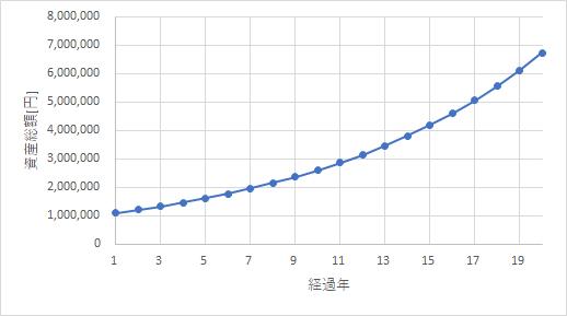 f:id:samurai0322:20201108171433p:plain