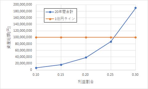 f:id:samurai0322:20201108171954p:plain