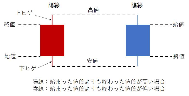 f:id:samurai0322:20210221204427p:plain