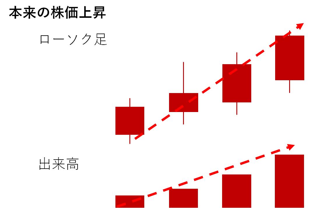 f:id:samurai0322:20210221210907p:plain